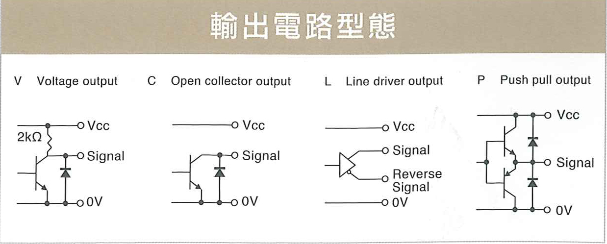 增量型旋转编码器  电压输出/开集极/推挽式/接线表